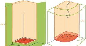 Lamendement A Norme NF C Et La Salle De Bains - Normes electrique salle de bain