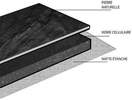 Composition du receveur de douche Venisio de Wirquin Pro
