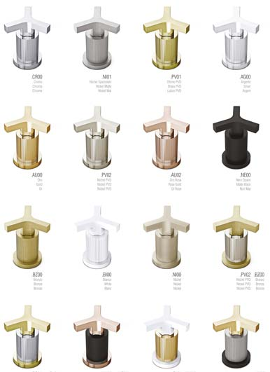 Créer un robinet avec Simple de Stella : les différentes finitions de croisillsons.