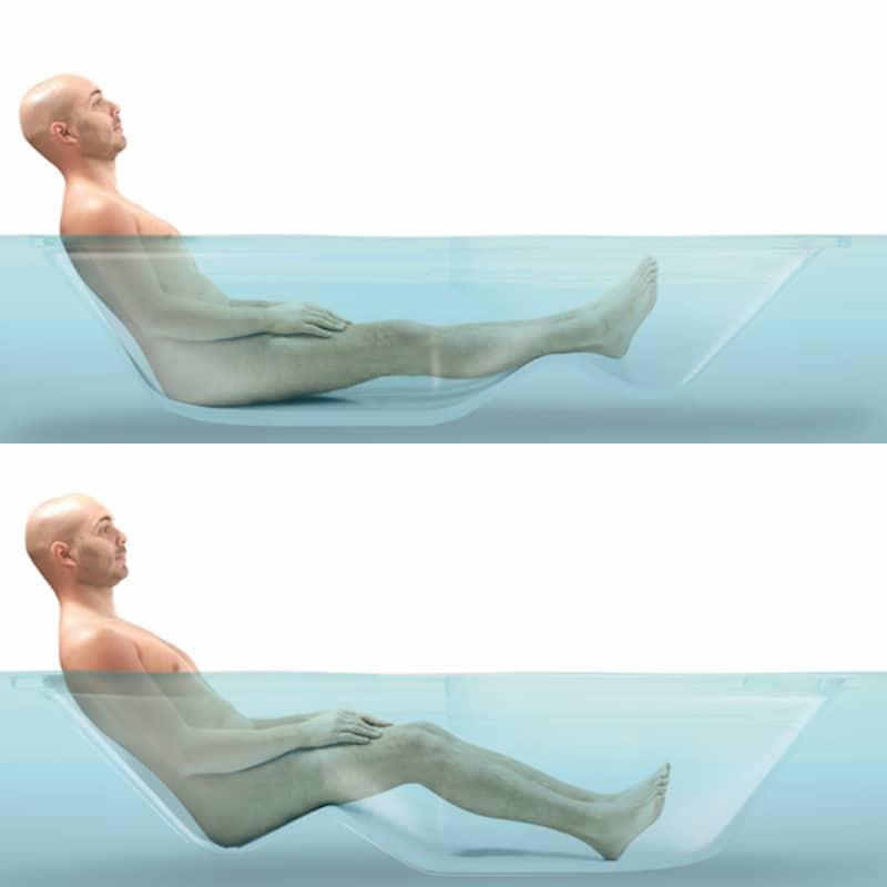 coupe de la baignoire Aisance montrant les positions de l'utilisateur