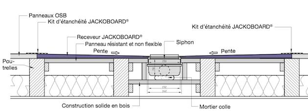 Schéma de pose d'un receveur à carreler sur plancher bois
